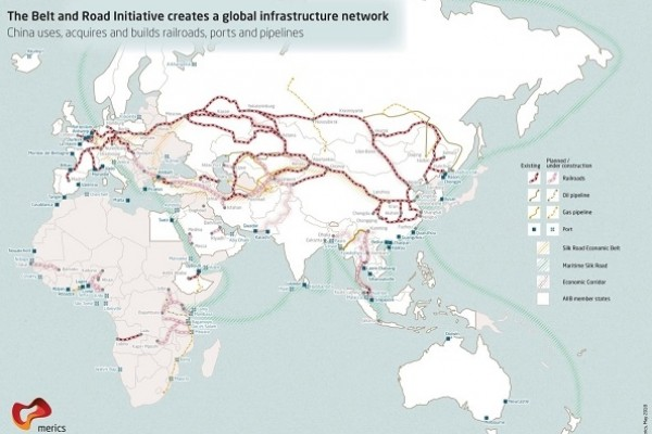 Belt and Road Initiative: First five years